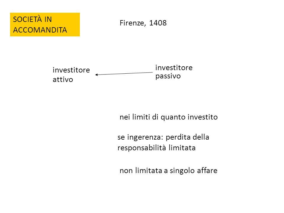 SOCIETÀ IN ACCOMANDITA Firenze, 1408 investitore attivo investitore passivo nei limiti di quanto investito se ingerenza: perdita della responsabilità limitata non limitata a singolo affare