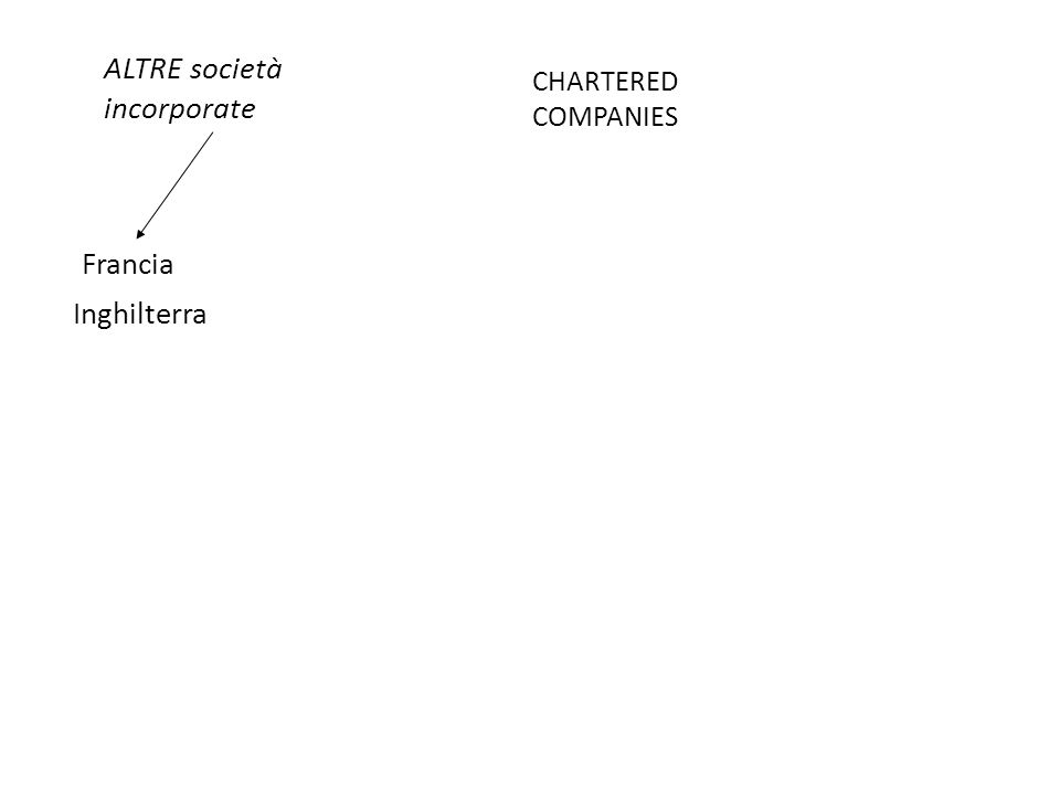 ALTRE società incorporate CHARTERED COMPANIES Francia Inghilterra
