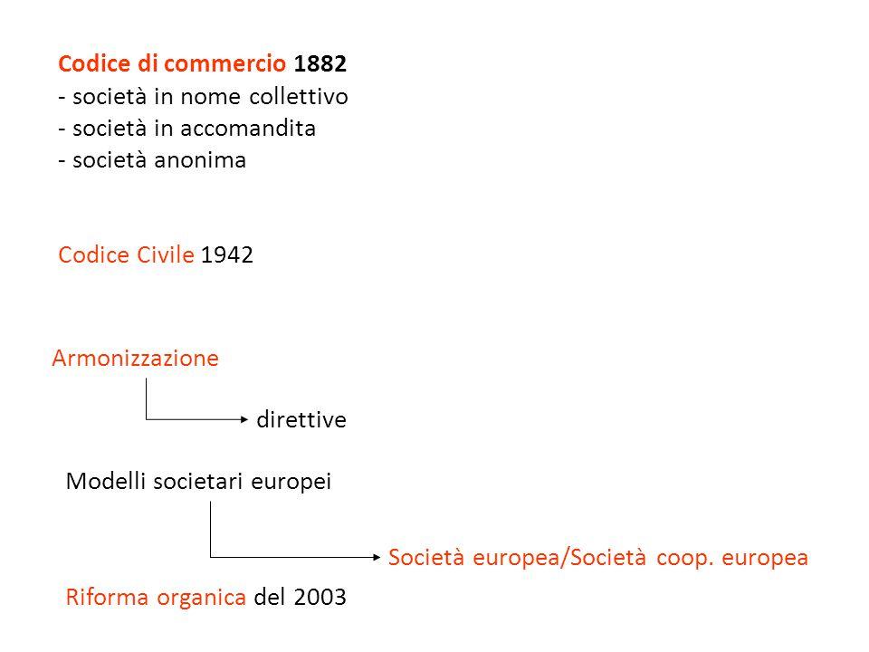 Codice di commercio 1882 - società in nome collettivo - società in accomandita - società anonima Codice Civile 1942 Armonizzazione direttive Modelli societari europei Società europea/Società coop.