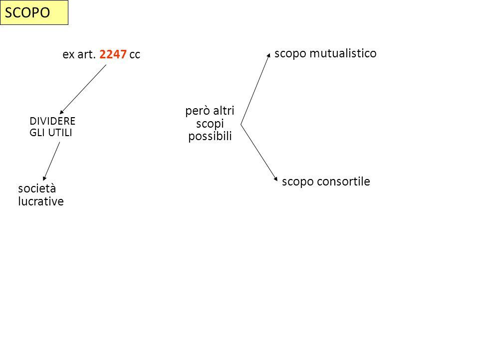 SCOPO ex art.