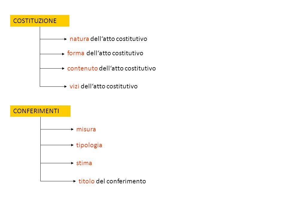 COSTITUZIONE forma dell'atto costitutivo CONFERIMENTI contenuto dell'atto costitutivo vizi dell'atto costitutivo natura dell'atto costitutivo misura tipologia titolo del conferimento stima
