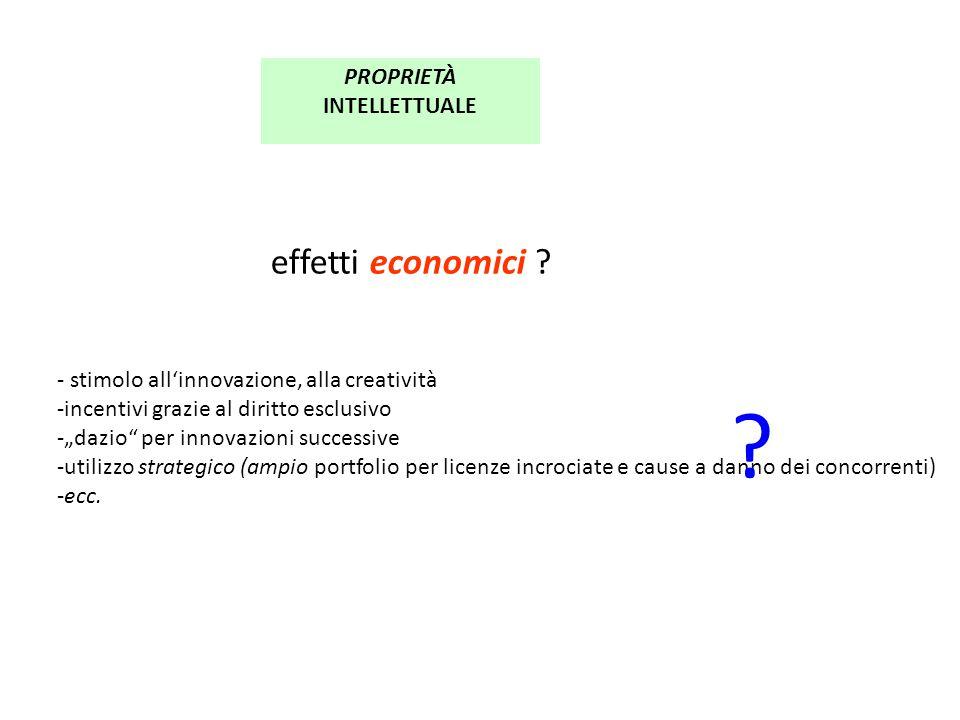 PROPRIETÀ INTELLETTUALE effetti economici .