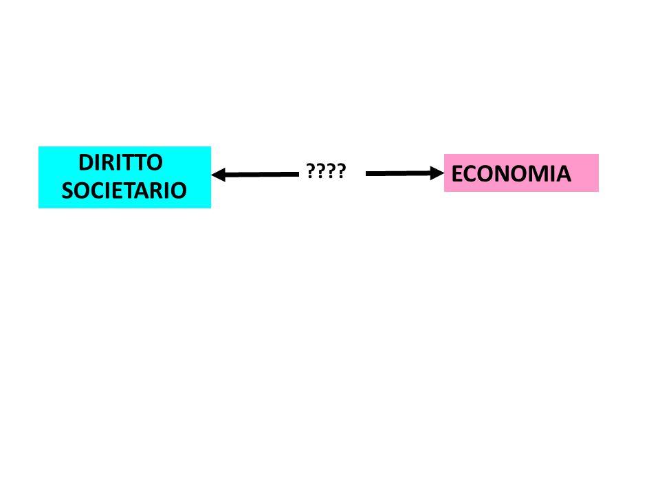 DIRITTO SOCIETARIO ECONOMIA