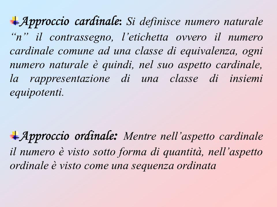 """Approccio cardinale : Si definisce numero naturale """"n"""" il contrassegno, l'etichetta ovvero il numero cardinale comune ad una classe di equivalenza, og"""