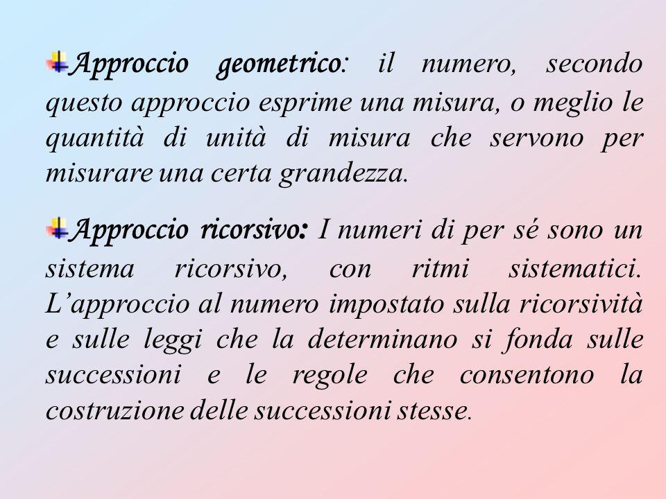 Approccio geometrico : il numero, secondo questo approccio esprime una misura, o meglio le quantità di unità di misura che servono per misurare una ce