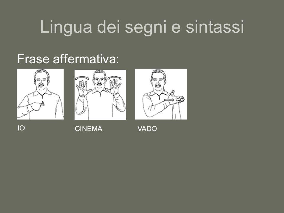 Lingua dei segni e sintassi Frase affermativa: IO CINEMAVADO