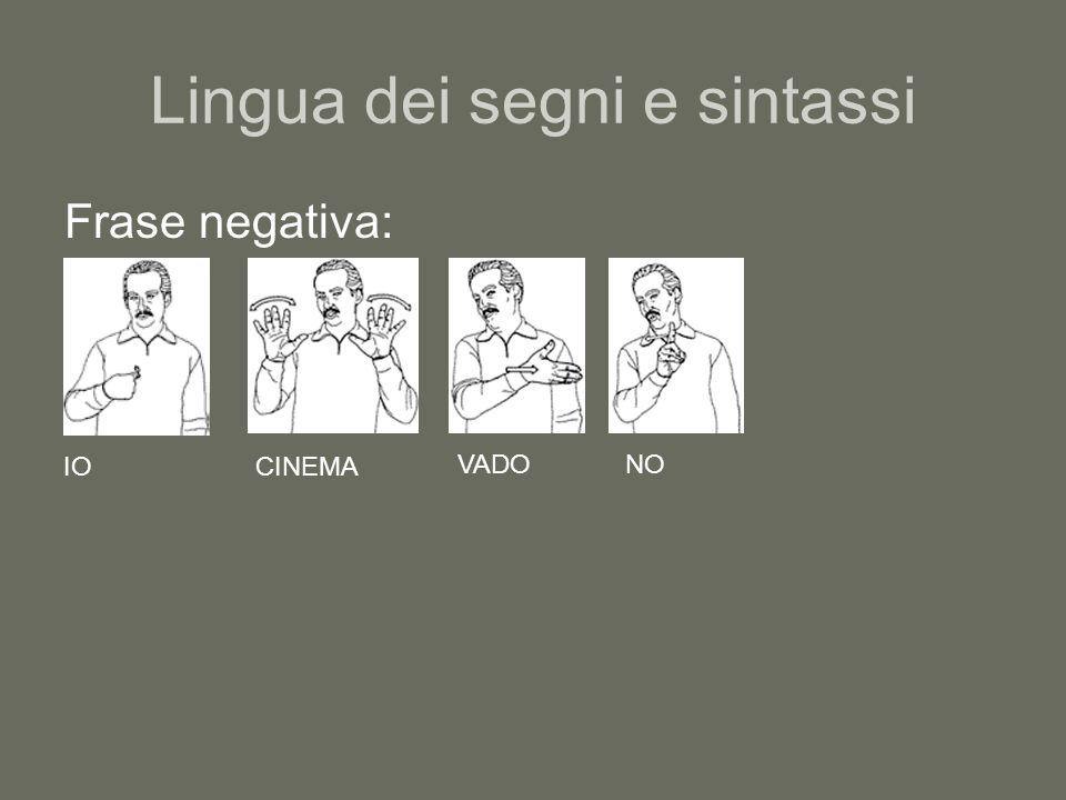 Lingua dei segni e sintassi Frase negativa: IOCINEMA VADONO