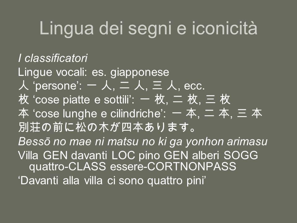 Lingua dei segni e iconicità I classificatori Lingue vocali: es. giapponese 人 'persone': 一 人, 二 人, 三 人, ecc. 枚 'cose piatte e sottili': 一 枚, 二 枚, 三 枚