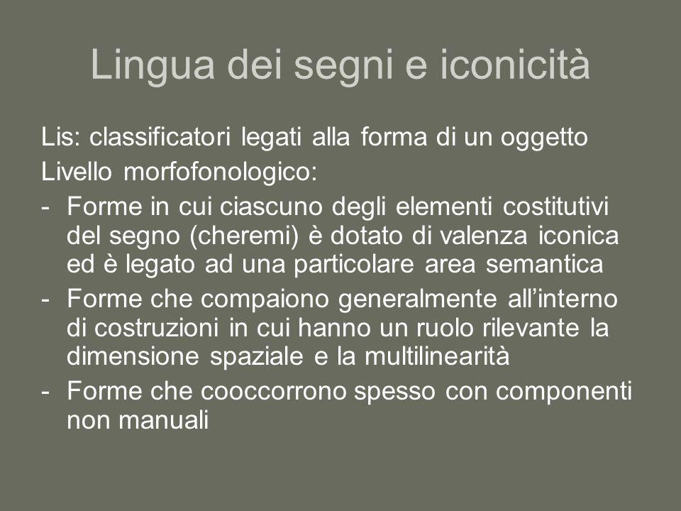 Lingua dei segni e iconicità Lis: classificatori legati alla forma di un oggetto Livello morfofonologico: -Forme in cui ciascuno degli elementi costit