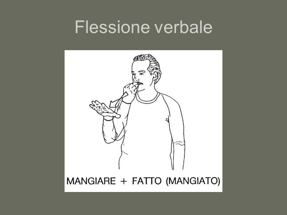 Lingue dei segni e metafore Indeterminatezza semantica (De Mauro) Estensione per somiglianza iconicità