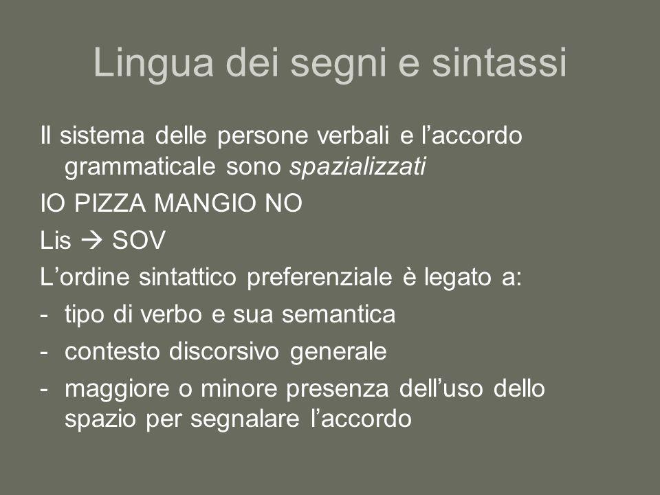 Lingua dei segni e sintassi Il sistema delle persone verbali e l'accordo grammaticale sono spazializzati IO PIZZA MANGIO NO Lis  SOV L'ordine sintatt