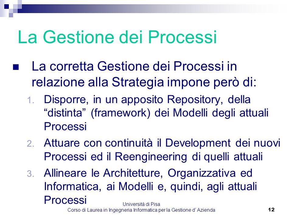 Università di Pisa Corso di Laurea in Ingegneria Informatica per la Gestione d' Azienda12 La Gestione dei Processi La corretta Gestione dei Processi i