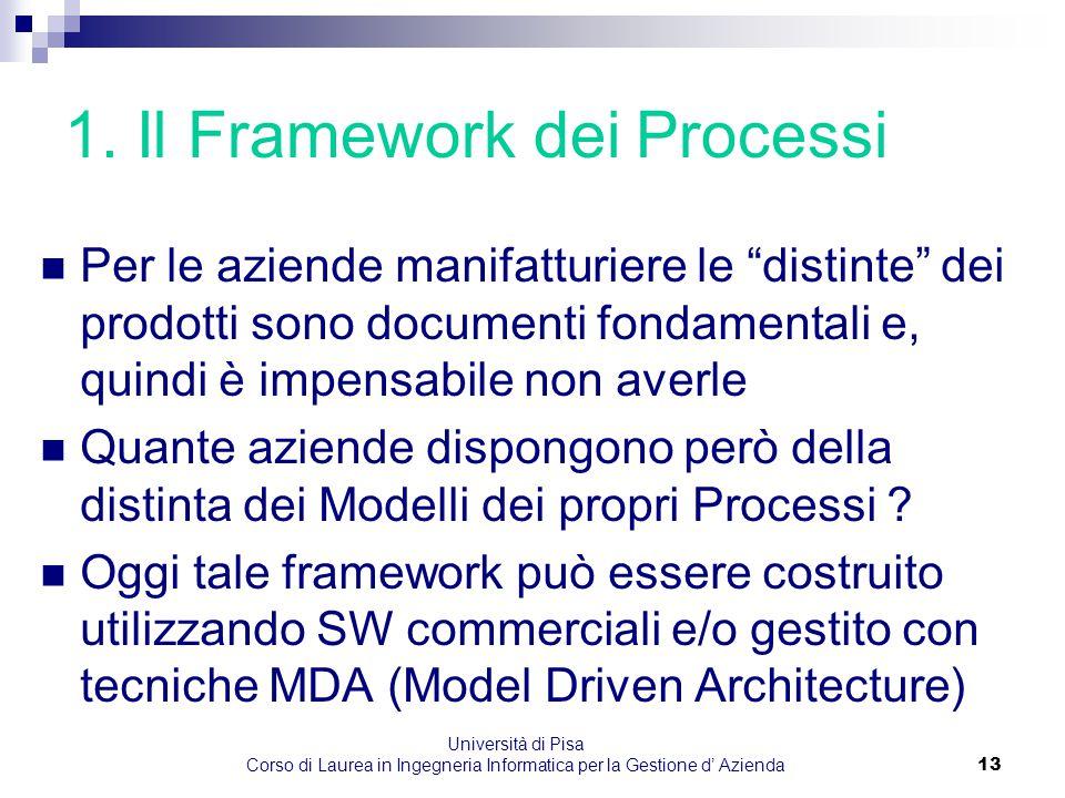 Università di Pisa Corso di Laurea in Ingegneria Informatica per la Gestione d' Azienda13 1. Il Framework dei Processi Per le aziende manifatturiere l