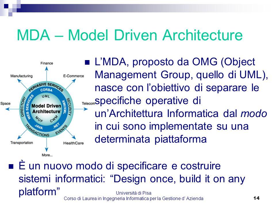 Università di Pisa Corso di Laurea in Ingegneria Informatica per la Gestione d' Azienda14 MDA – Model Driven Architecture L'MDA, proposto da OMG (Obje