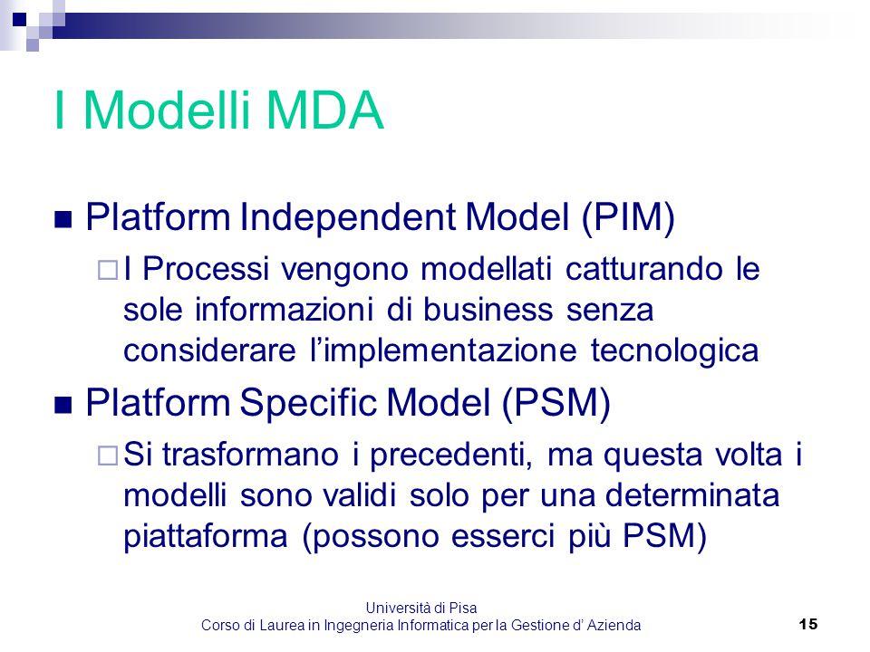 Università di Pisa Corso di Laurea in Ingegneria Informatica per la Gestione d' Azienda15 I Modelli MDA Platform Independent Model (PIM)  I Processi