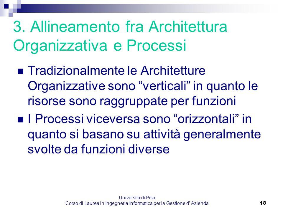 Università di Pisa Corso di Laurea in Ingegneria Informatica per la Gestione d' Azienda18 3. Allineamento fra Architettura Organizzativa e Processi Tr