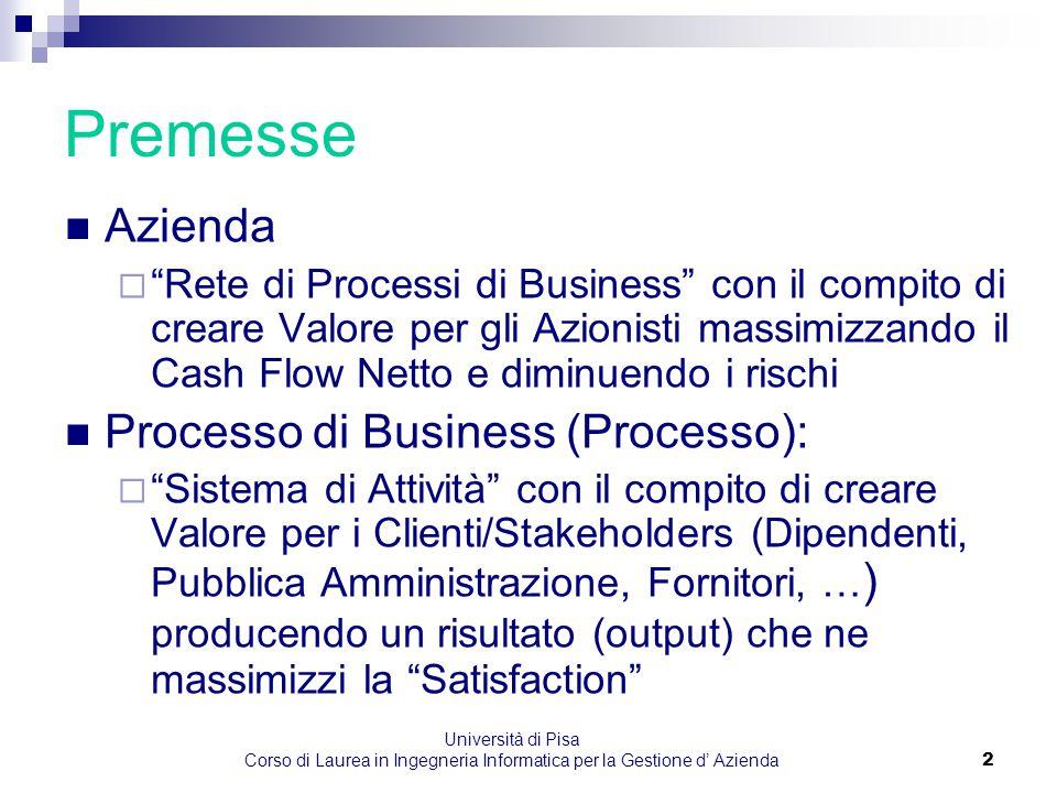 Università di Pisa Corso di Laurea in Ingegneria Informatica per la Gestione d' Azienda3 Premesse Attività  Motori per accrescere, in ottica dei Clienti/ Stakeholders, il Valore dei flussi (materie, energie, informazioni) che attraversano i Processi