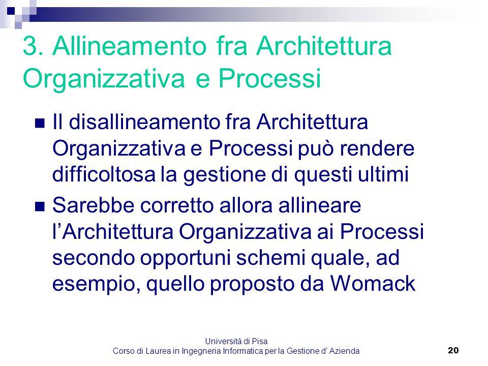 Università di Pisa Corso di Laurea in Ingegneria Informatica per la Gestione d' Azienda20 Il disallineamento fra Architettura Organizzativa e Processi