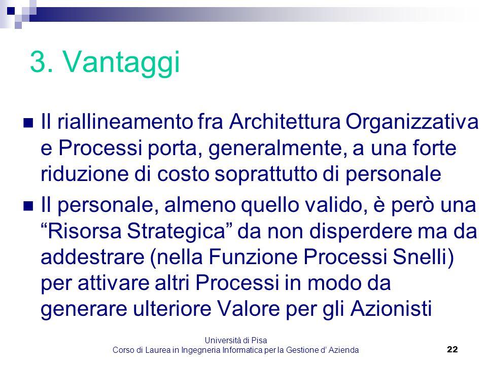 Università di Pisa Corso di Laurea in Ingegneria Informatica per la Gestione d' Azienda22 3. Vantaggi Il riallineamento fra Architettura Organizzativa