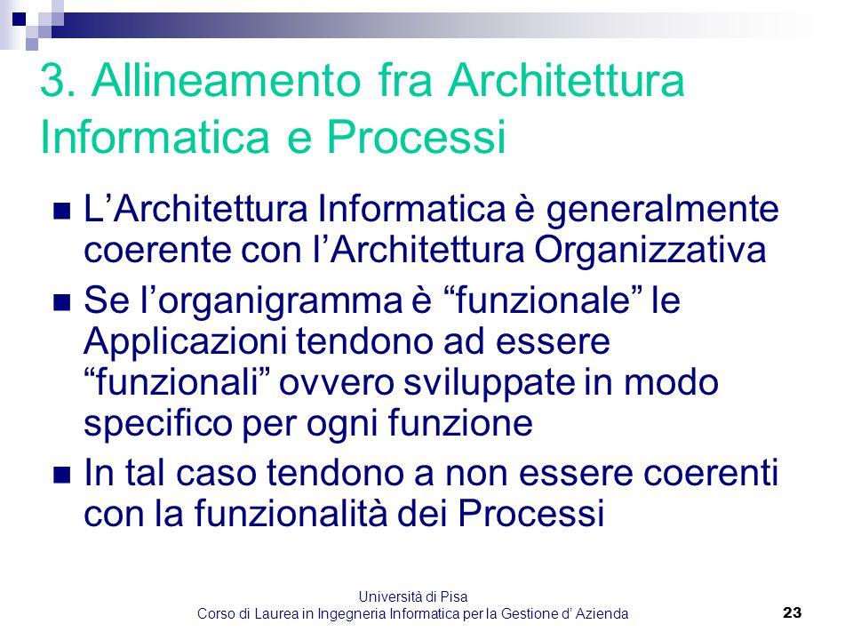 Università di Pisa Corso di Laurea in Ingegneria Informatica per la Gestione d' Azienda23 L'Architettura Informatica è generalmente coerente con l'Arc