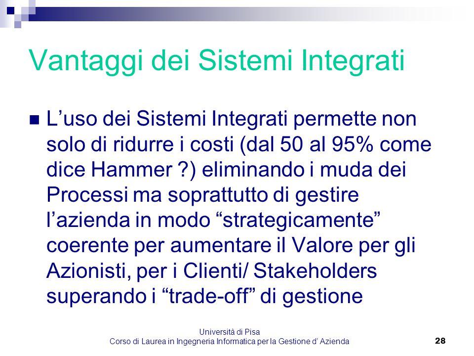 Università di Pisa Corso di Laurea in Ingegneria Informatica per la Gestione d' Azienda28 Vantaggi dei Sistemi Integrati L'uso dei Sistemi Integrati p