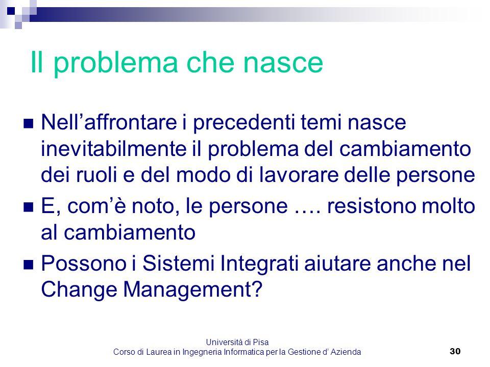 Università di Pisa Corso di Laurea in Ingegneria Informatica per la Gestione d' Azienda30 Il problema che nasce Nell'affrontare i precedenti temi nasc