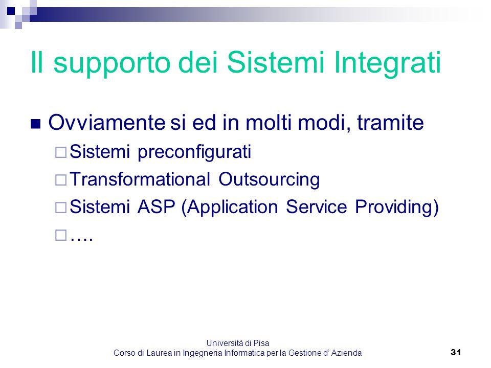 Università di Pisa Corso di Laurea in Ingegneria Informatica per la Gestione d' Azienda31 Il supporto dei Sistemi Integrati Ovviamente si ed in molti