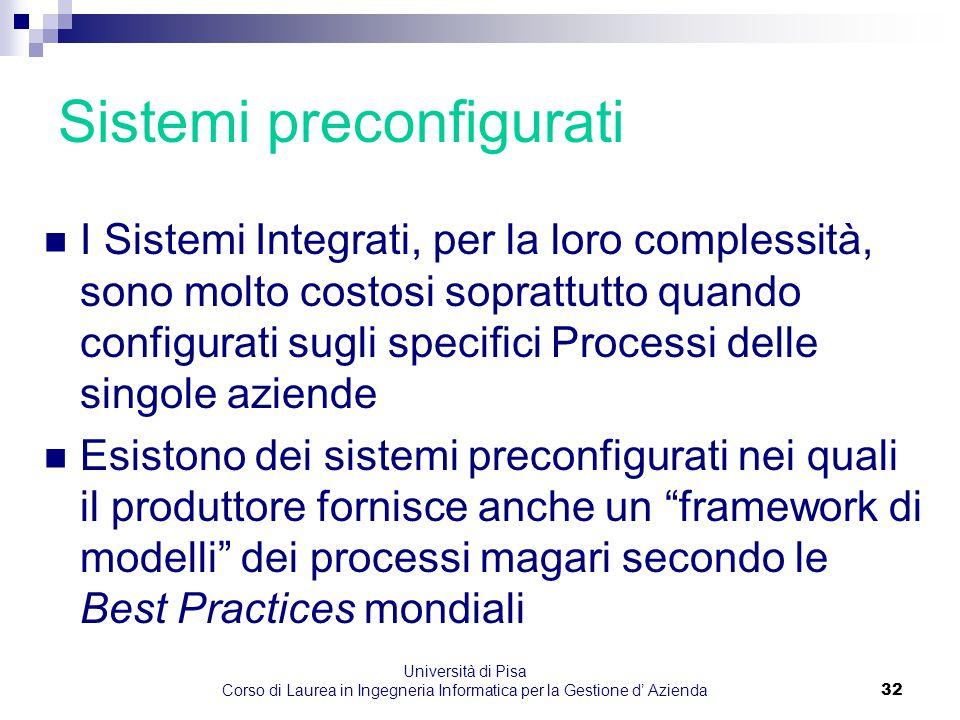 Università di Pisa Corso di Laurea in Ingegneria Informatica per la Gestione d' Azienda32 Sistemi preconfigurati I Sistemi Integrati, per la loro comp