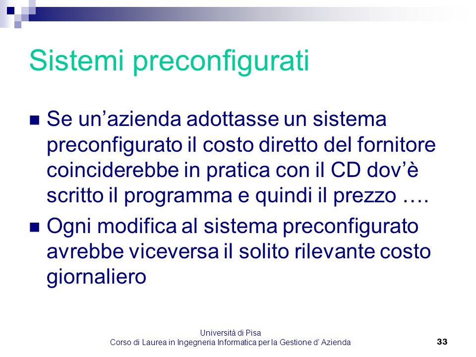 Università di Pisa Corso di Laurea in Ingegneria Informatica per la Gestione d' Azienda33 Sistemi preconfigurati Se un'azienda adottasse un sistema pr