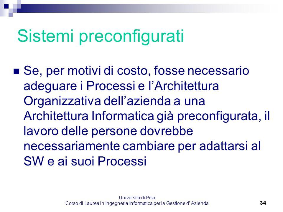Università di Pisa Corso di Laurea in Ingegneria Informatica per la Gestione d' Azienda34 Sistemi preconfigurati Se, per motivi di costo, fosse necess