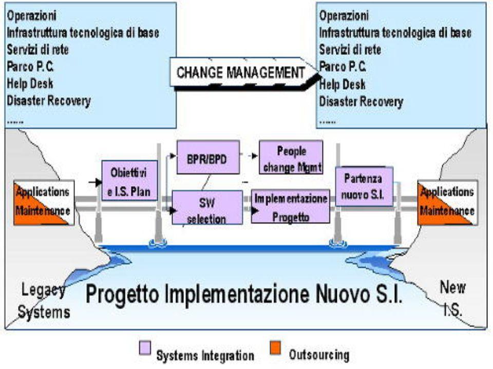 Università di Pisa Corso di Laurea in Ingegneria Informatica per la Gestione d' Azienda37