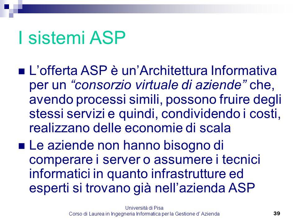 Università di Pisa Corso di Laurea in Ingegneria Informatica per la Gestione d' Azienda39 I sistemi ASP L'offerta ASP è un'Architettura Informativa pe