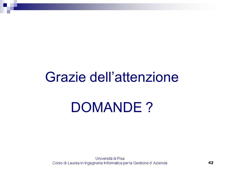 Università di Pisa Corso di Laurea in Ingegneria Informatica per la Gestione d' Azienda42 Grazie dell'attenzione DOMANDE ?