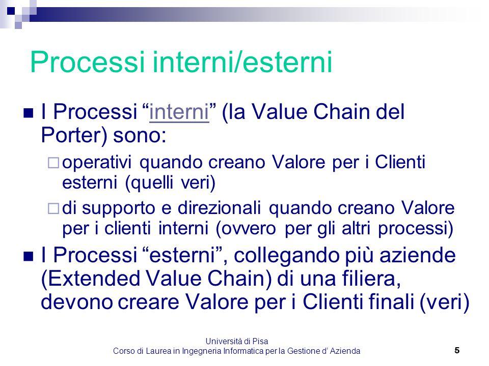 """Università di Pisa Corso di Laurea in Ingegneria Informatica per la Gestione d' Azienda5 I Processi """"interni"""" (la Value Chain del Porter) sono:interni"""