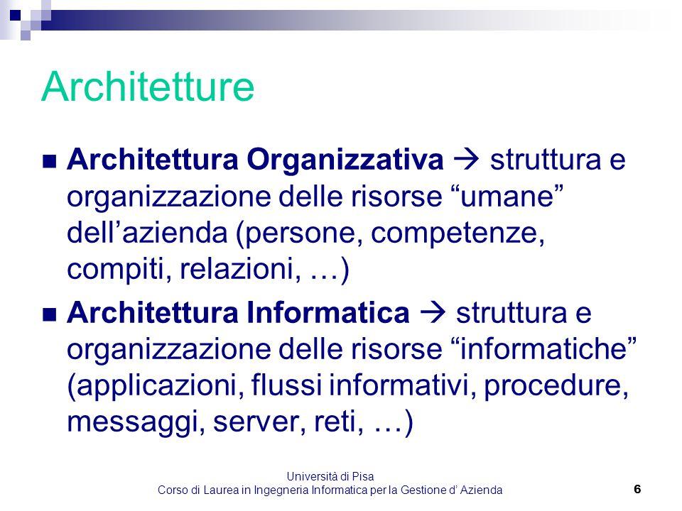 Università di Pisa Corso di Laurea in Ingegneria Informatica per la Gestione d' Azienda 7 I Sistemi Integrati per gestire i Processi