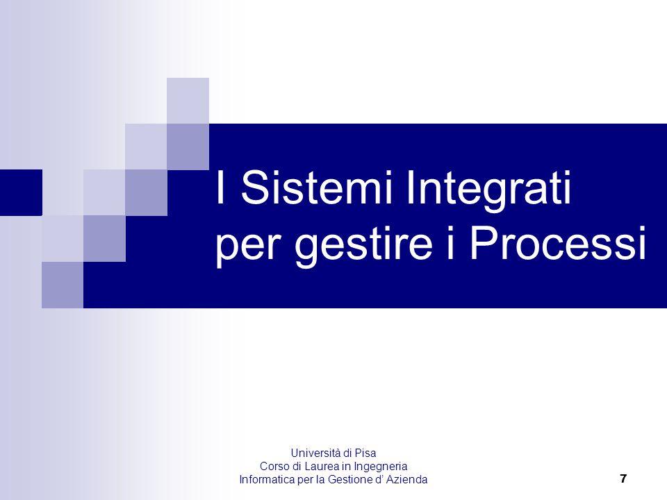 Università di Pisa Corso di Laurea in Ingegneria Informatica per la Gestione d' Azienda38 I sistemi ASP L'ASP (Application Service Provider) è un azienda che offre l accesso e l utilizzo, tramite Internet, a tutte le applicazioni in particolare ai Sistemi Integrati Produttore di Software ASPCliente Pagamento licenze Licenze software Pagamento affitto Servizio, supporto