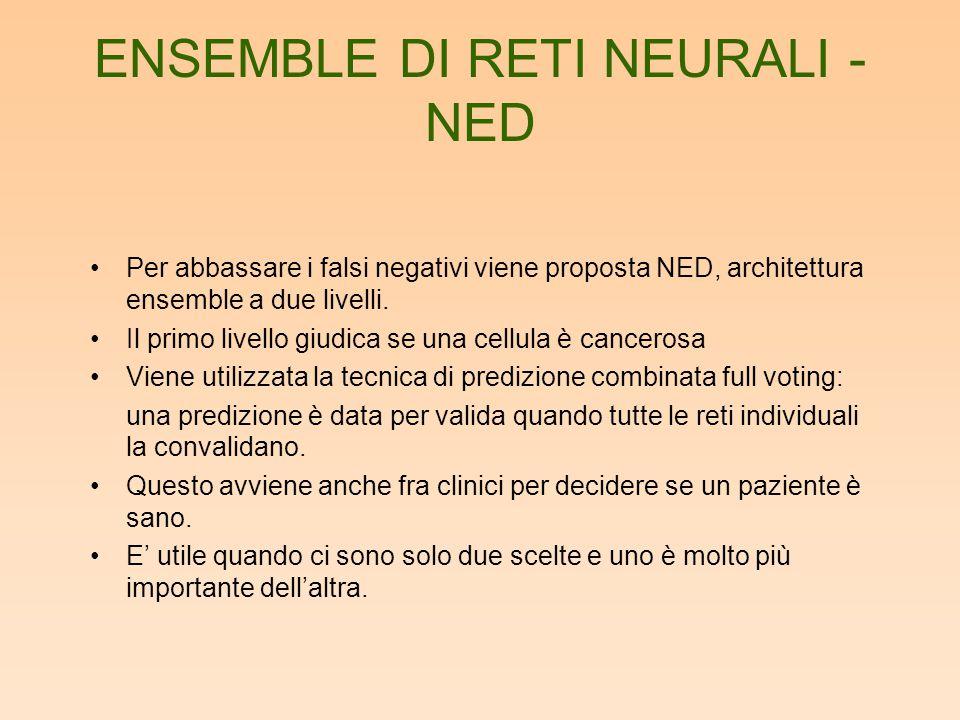 ENSEMBLE DI RETI NEURALI - NED Per abbassare i falsi negativi viene proposta NED, architettura ensemble a due livelli. Il primo livello giudica se una