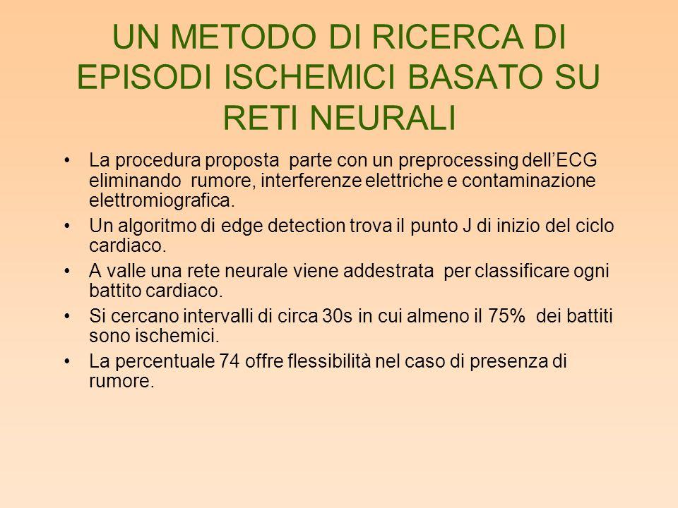 UN METODO DI RICERCA DI EPISODI ISCHEMICI BASATO SU RETI NEURALI La procedura proposta parte con un preprocessing dell'ECG eliminando rumore, interfer
