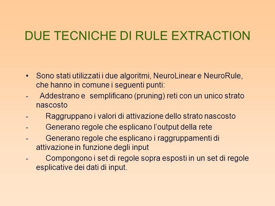 DUE TECNICHE DI RULE EXTRACTION Sono stati utilizzati i due algoritmi, NeuroLinear e NeuroRule, che hanno in comune i seguenti punti: - Addestrano e semplificano (pruning) reti con un unico strato nascosto - Raggruppano i valori di attivazione dello strato nascosto - Generano regole che esplicano l'output della rete - Generano regole che esplicano i raggruppamenti di attivazione in funzione degli input - Compongono i set di regole sopra esposti in un set di regole esplicative dei dati di input.