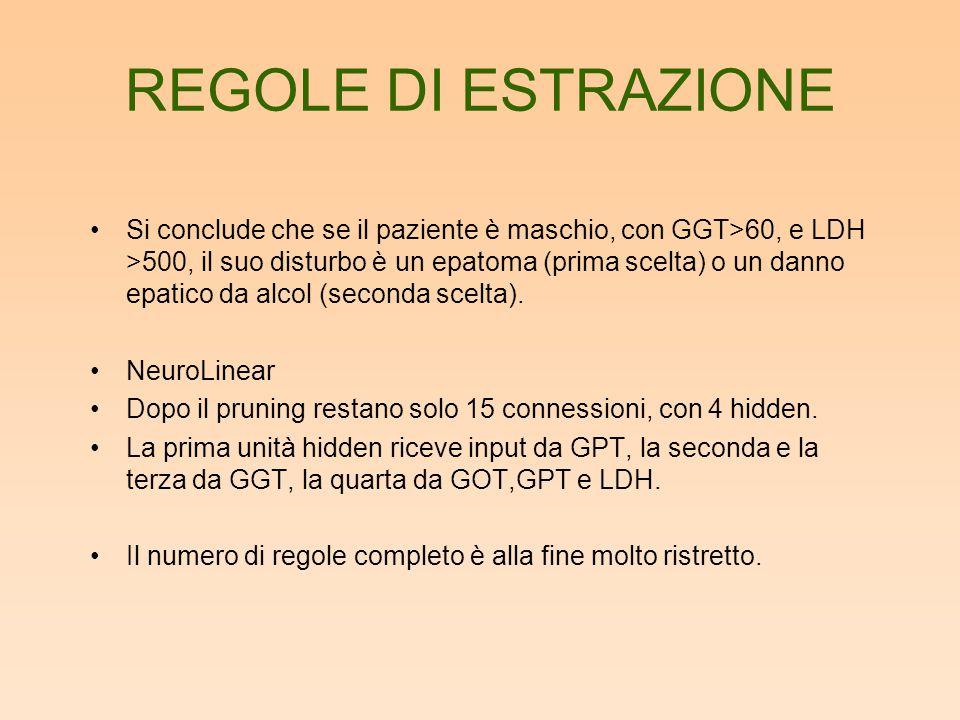 REGOLE DI ESTRAZIONE Si conclude che se il paziente è maschio, con GGT>60, e LDH >500, il suo disturbo è un epatoma (prima scelta) o un danno epatico da alcol (seconda scelta).