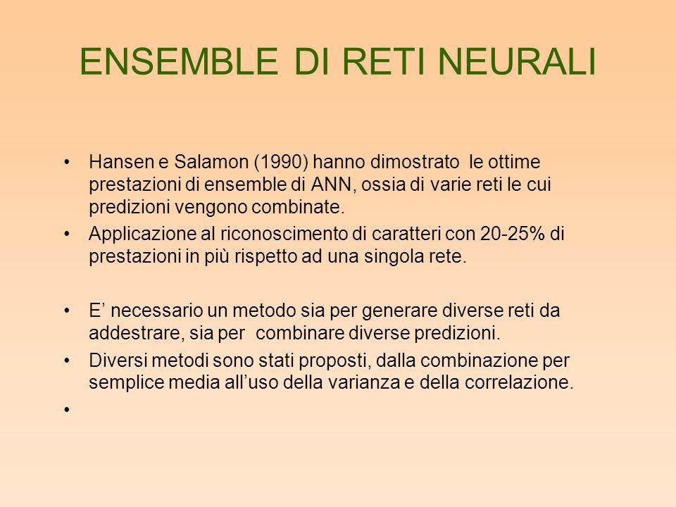 ENSEMBLE DI RETI NEURALI Hansen e Salamon (1990) hanno dimostrato le ottime prestazioni di ensemble di ANN, ossia di varie reti le cui predizioni veng