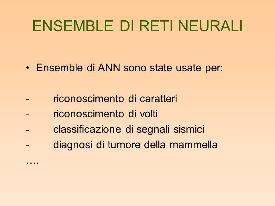 ENSEMBLE DI RETI NEURALI Ensemble di ANN sono state usate per: - riconoscimento di caratteri - riconoscimento di volti - classificazione di segnali sismici - diagnosi di tumore della mammella ….