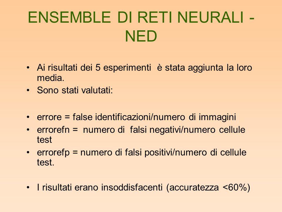 ENSEMBLE DI RETI NEURALI - NED Ai risultati dei 5 esperimenti è stata aggiunta la loro media. Sono stati valutati: errore = false identificazioni/nume