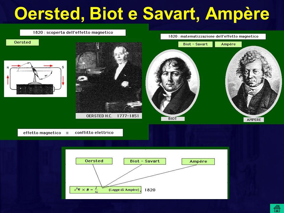 Oersted, Biot e Savart, Ampère