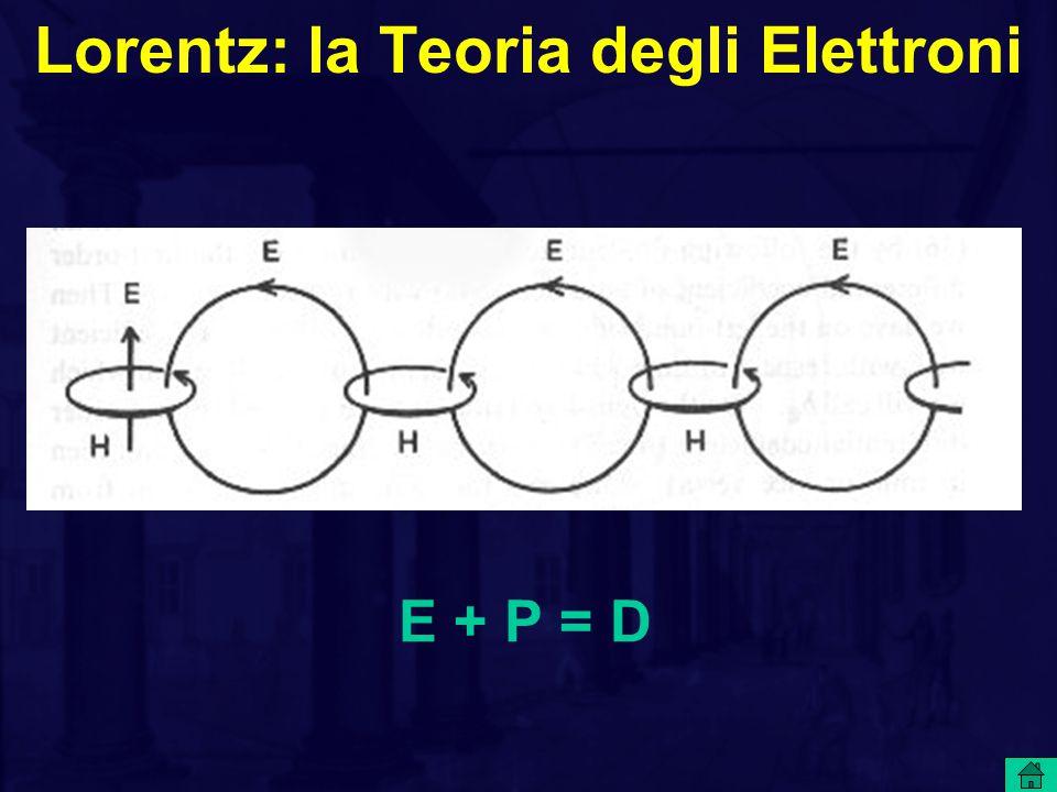 Lorentz: la Teoria degli Elettroni E + P = D