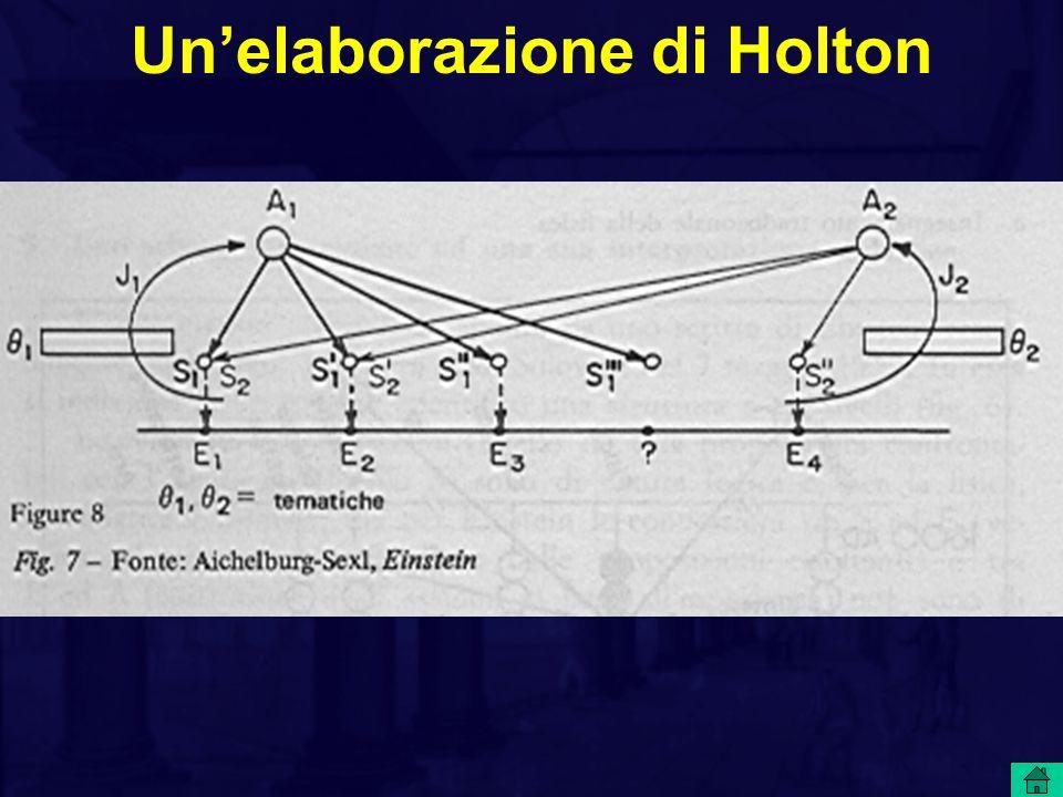 Un'elaborazione di Holton