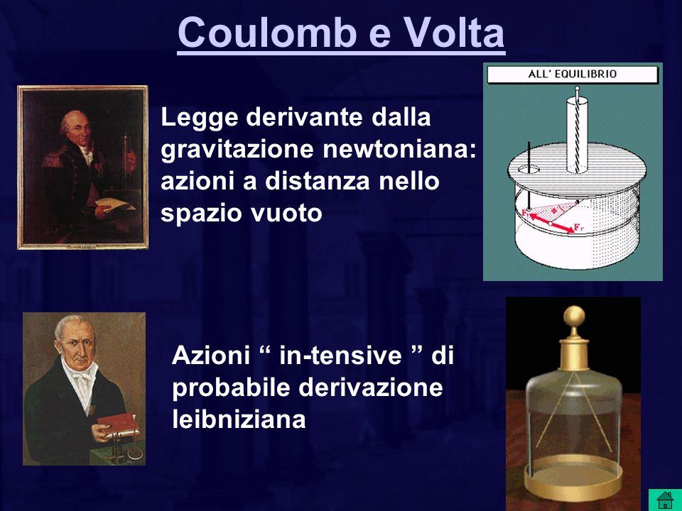 """Coulomb e Volta Legge derivante dalla gravitazione newtoniana: azioni a distanza nello spazio vuoto Azioni """" in-tensive """" di probabile derivazione lei"""