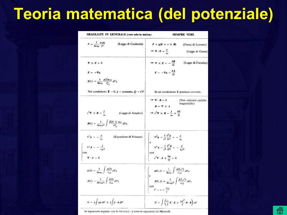 Teoria matematica (del potenziale)