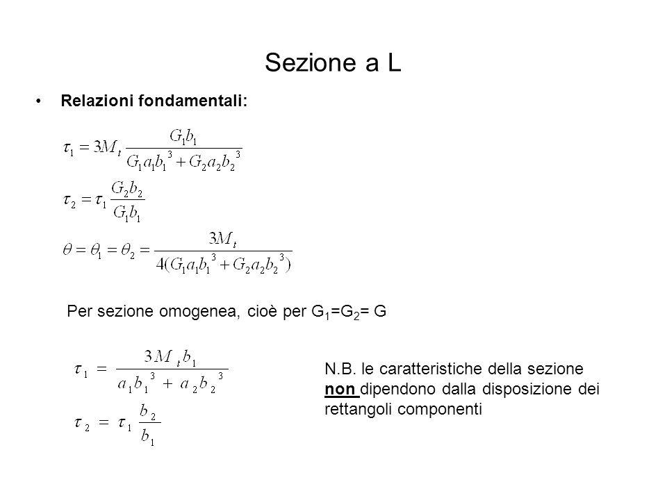 Sezione a L Relazioni fondamentali: Per sezione omogenea, cioè per G 1 =G 2 = G N.B.