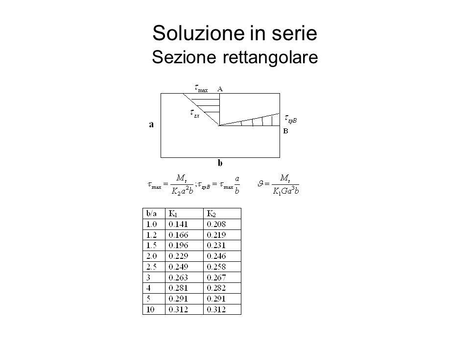 Soluzione in serie Sezione rettangolare